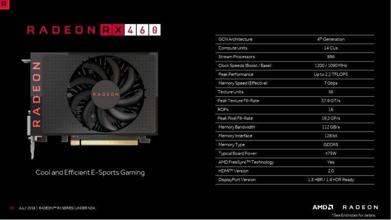 AMD Radeon RX 460 Specs