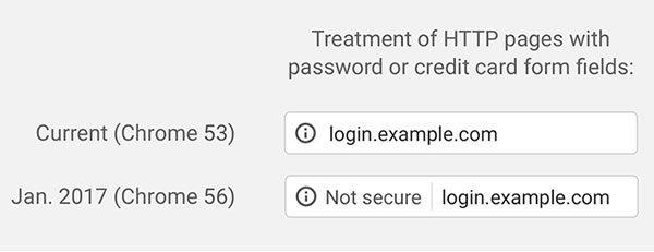 Google Chrome version 56 HTTP Sites Not Secure