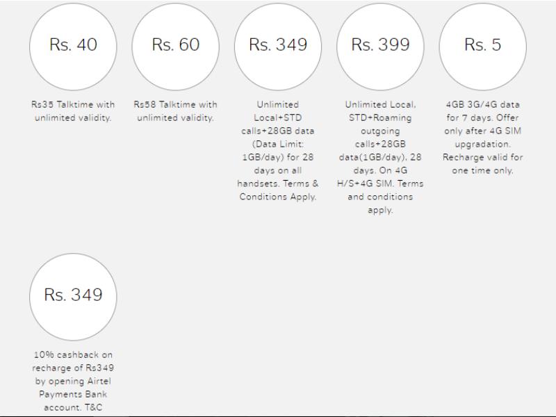 Airtel Rs 349 Plan
