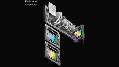 10x optical zoom periscope structure