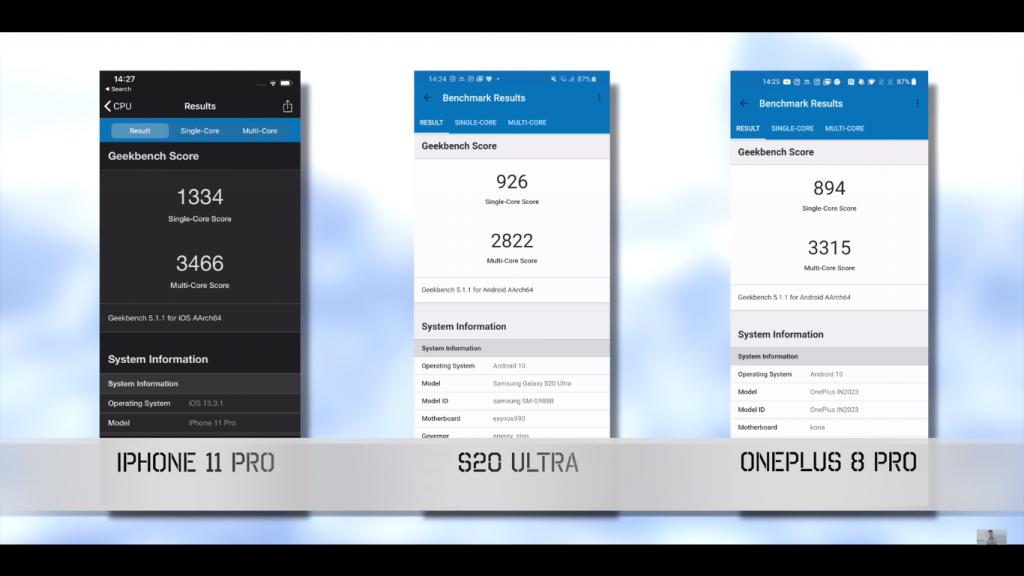 Benchmark OnePlus 8 Pro vs Samsung S20 Ultra vs iPhone 11 Pro
