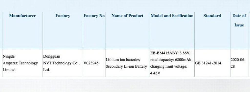 Samsung Galaxy M41 3C Certification