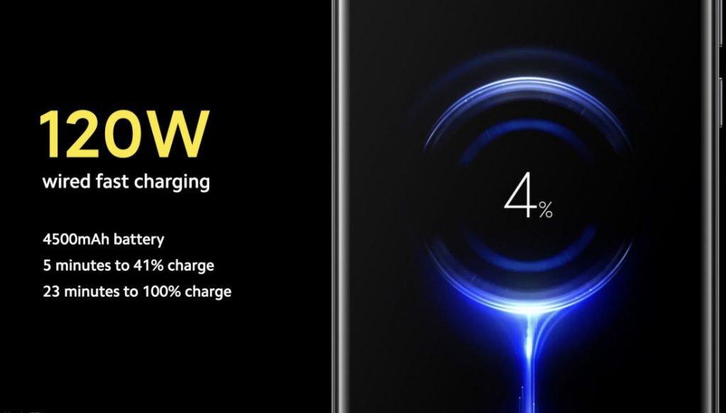 Mi 10 Ultra 120W Fast Charging