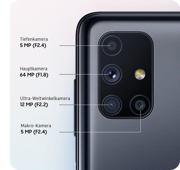 Galaxy M51 Camera