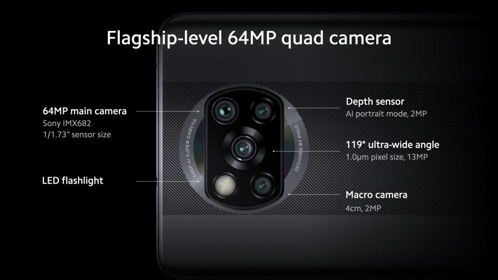 Poco X3 Camera