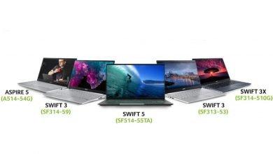 Acer Latest Laptops