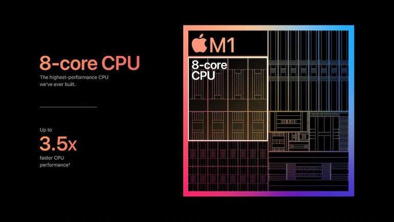 Apple M1 Chip iPad Pro