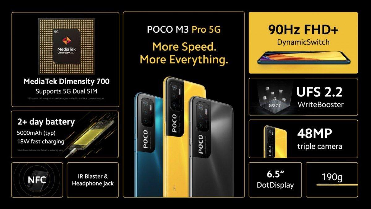 Poco M3 Pro 5G Vs Realme 8 5G