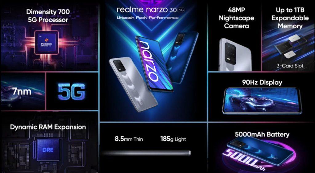 Realme Narzo 30 5G Features