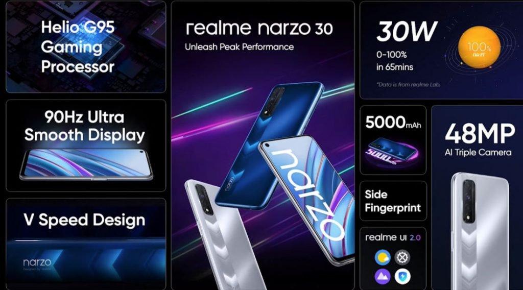 Realme Narzo 30 Features