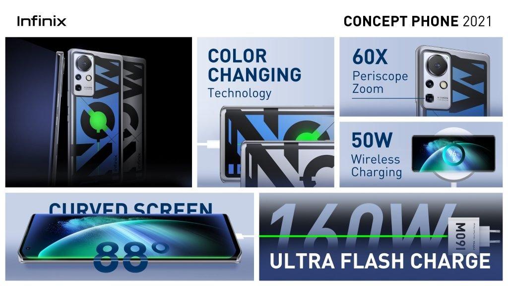 Infinix Concept Phone 2021 Specs